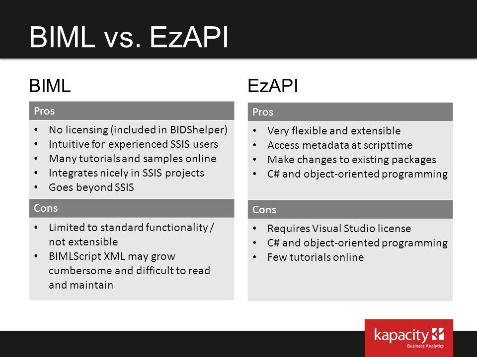 BIML vs. EzAPI BIML EzAPI Pros Pros