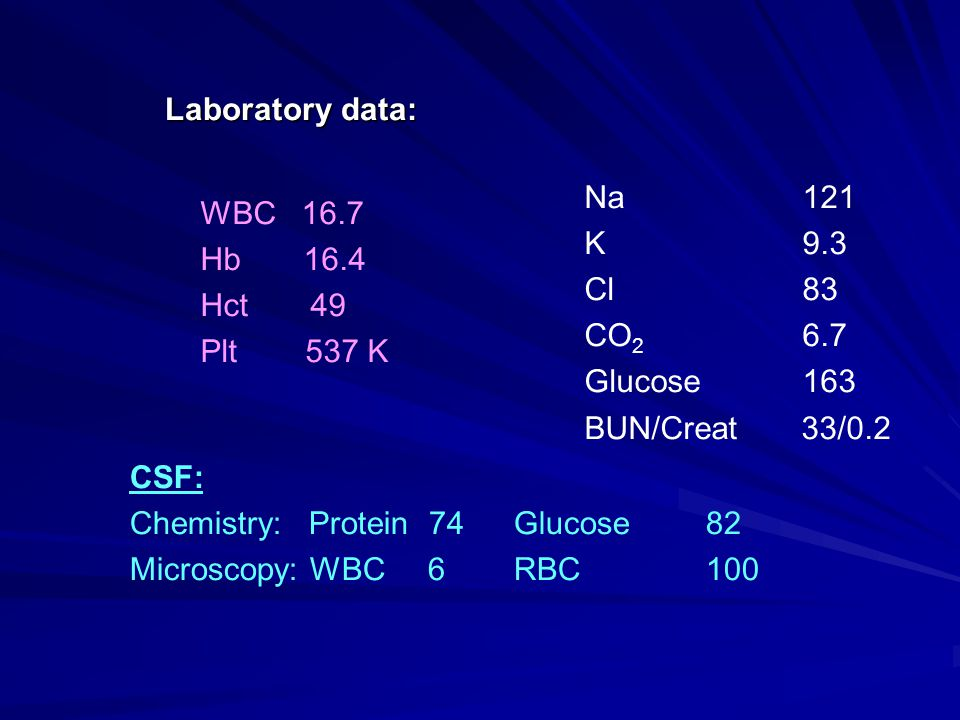 Laboratory data: Na 121. K 9.3. Cl 83. CO2 6.7. Glucose 163. BUN/Creat 33/0.2.