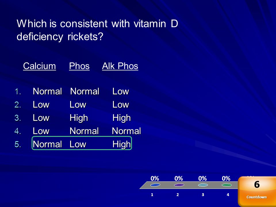 Which is consistent with vitamin D deficiency rickets