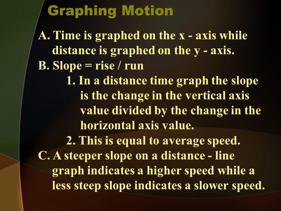 Graphing Motion A. Time is graphed on the x - axis while distance is graphed on the y - axis. B. Slope = rise / run.