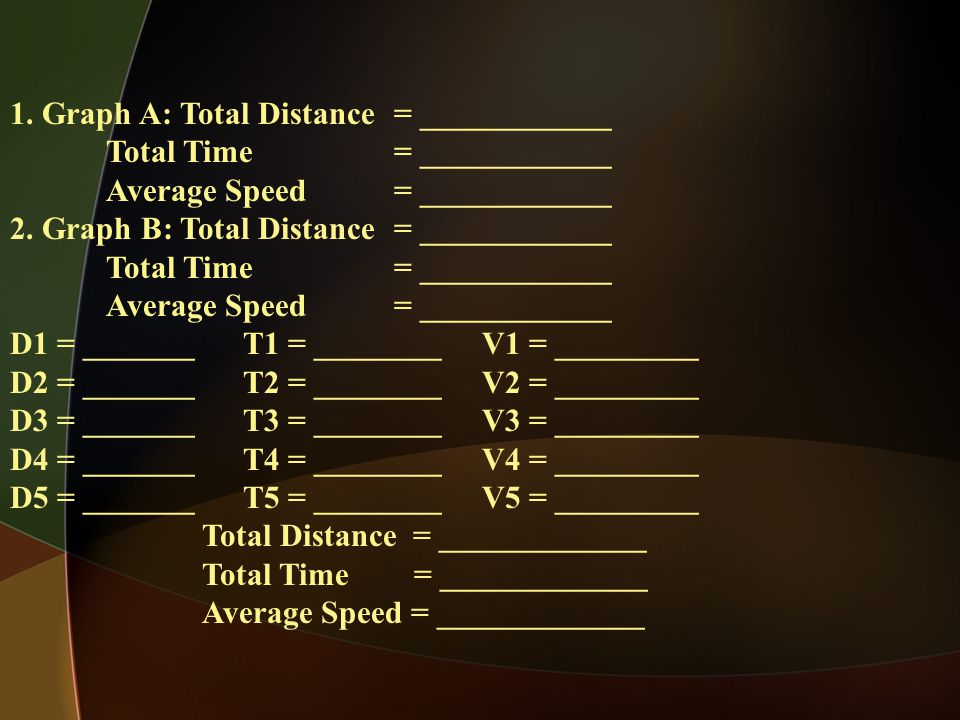 1. Graph A: Total Distance = ____________ Total Time = ____________ Average Speed = ____________ 2.