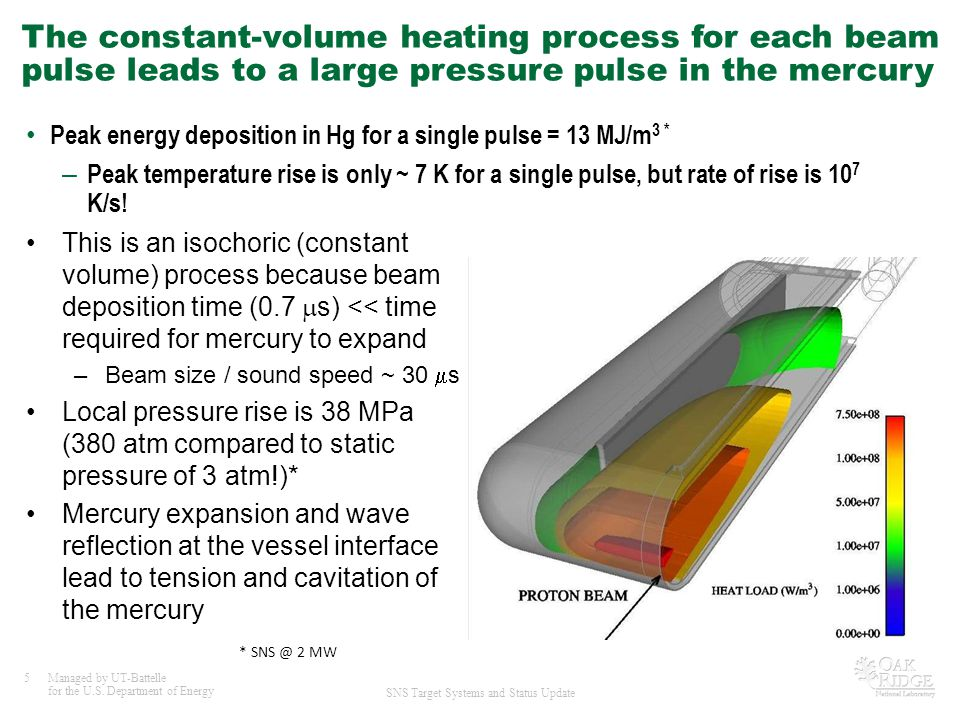 The constant-volume heating process for each beam pulse leads to a large pressure pulse in the mercury