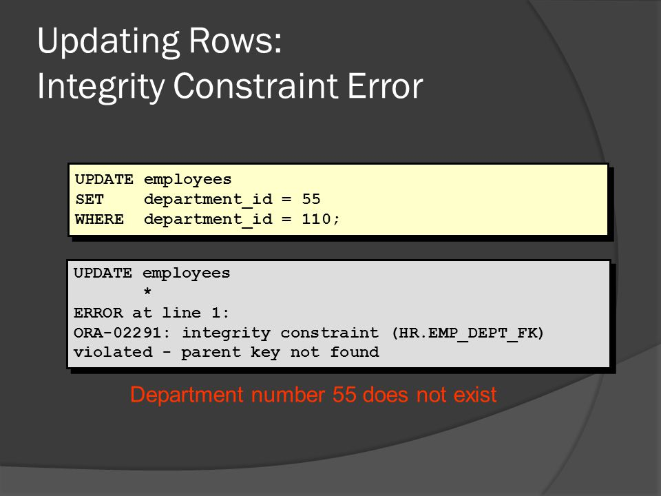 Updating Rows: Integrity Constraint Error