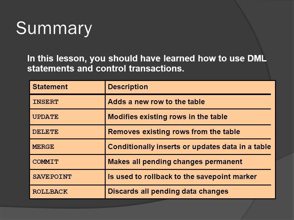 Summary In this lesson, you should have learned how to use DML