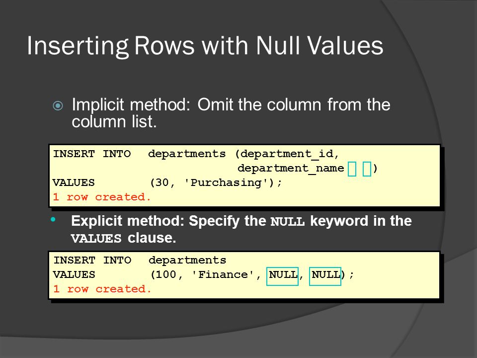 Inserting Rows with Null Values
