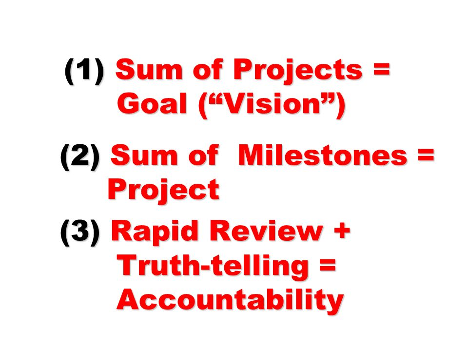 (1) Sum of Projects = Goal ( Vision ) (2) Sum of Milestones = Project (3) Rapid Review + Truth-telling = Accountability