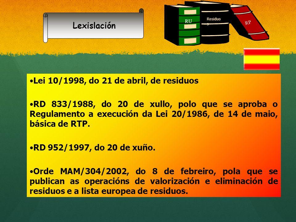 Lei 10/1998, do 21 de abril, de residuos