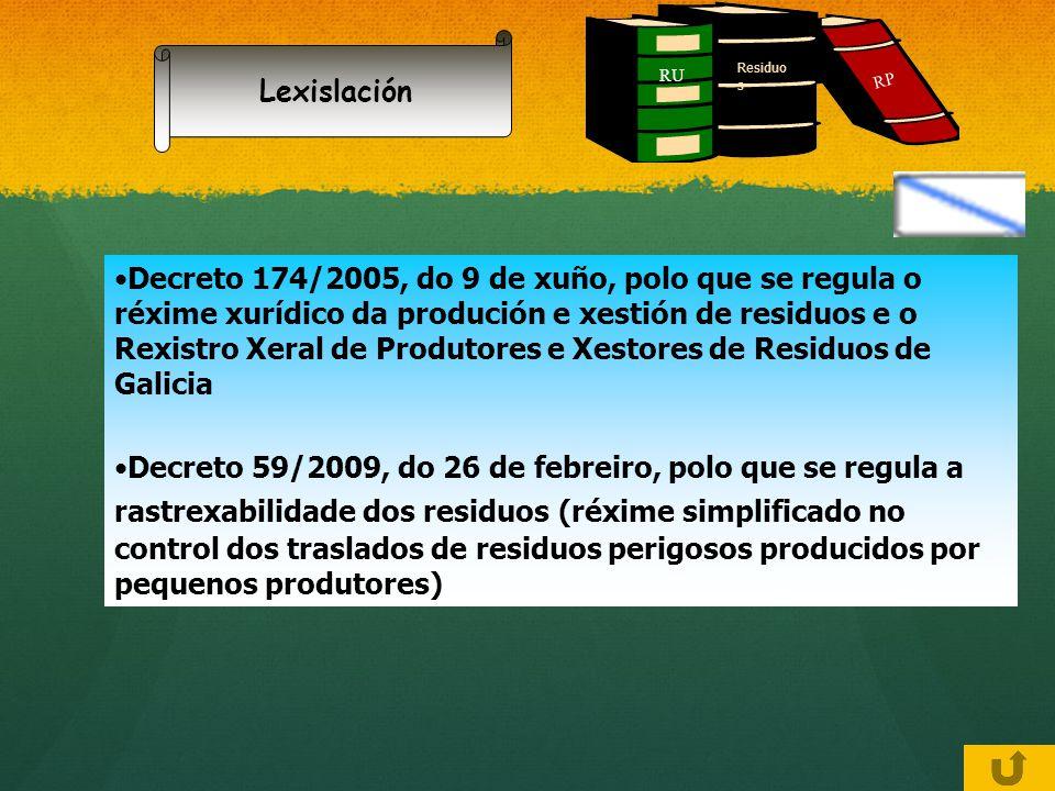 Residuos RU. RP. Lexislación.