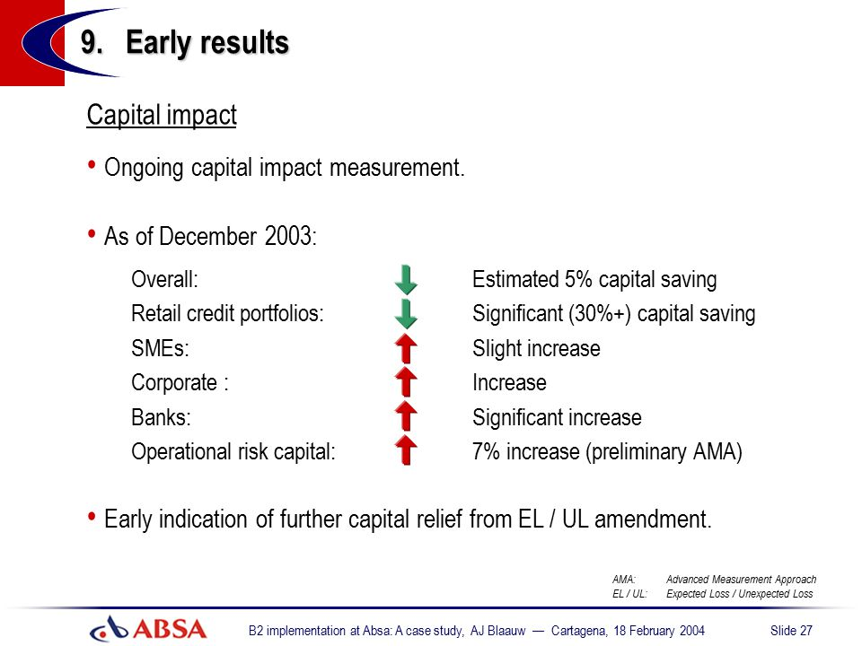 9. Early results Capital impact Ongoing capital impact measurement.