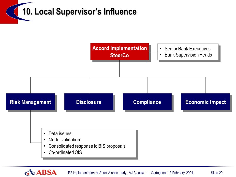 10. Local Supervisor's Influence