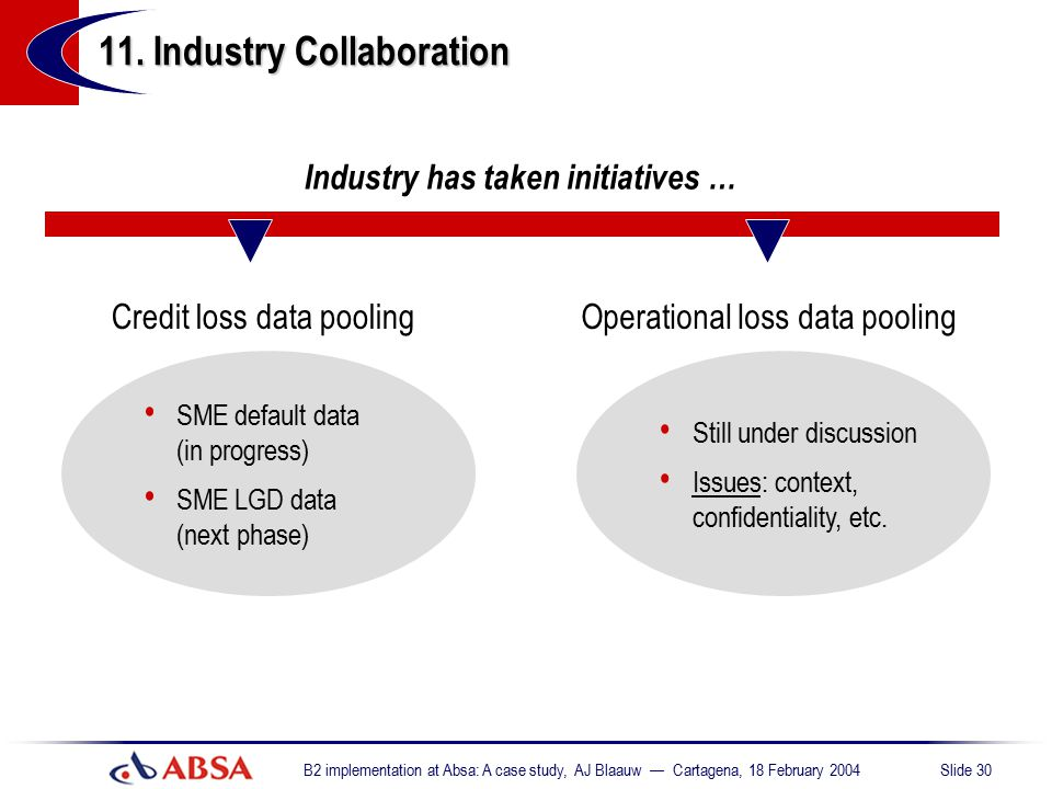 11. Industry Collaboration
