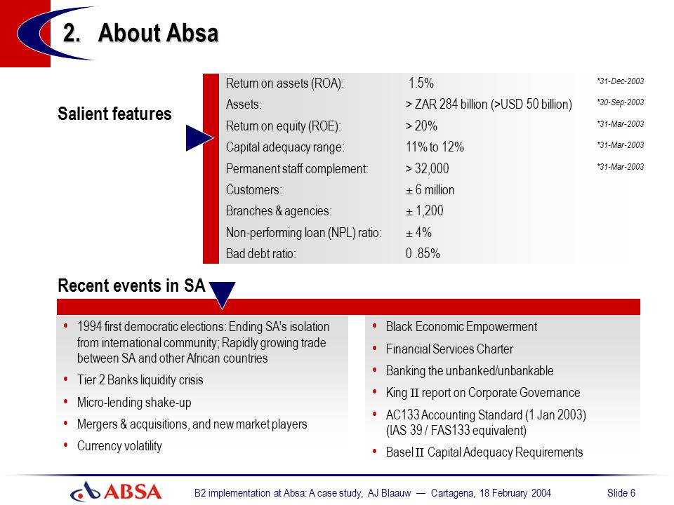 2. About Absa Salient features Recent events in SA
