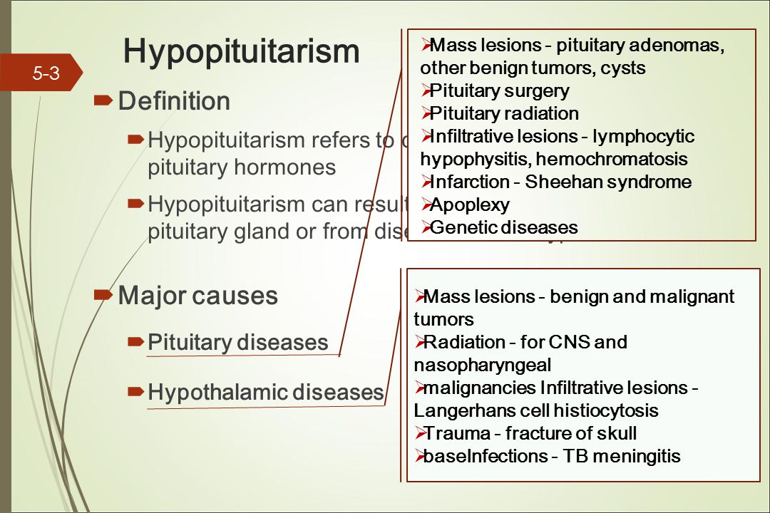 Hypopituitarism Definition Major causes