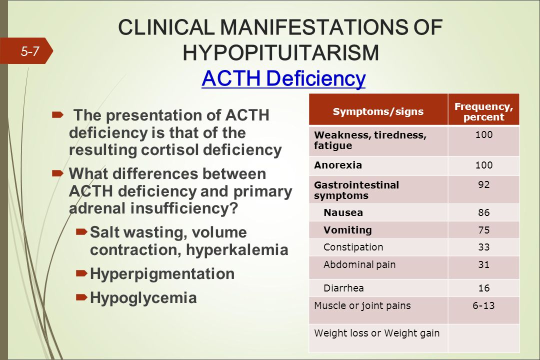 CLINICAL MANIFESTATIONS OF HYPOPITUITARISM ACTH Deficiency