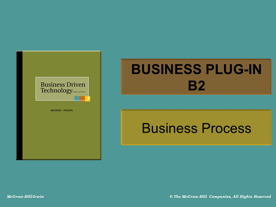 BUSINESS PLUG-IN B2 Business Process