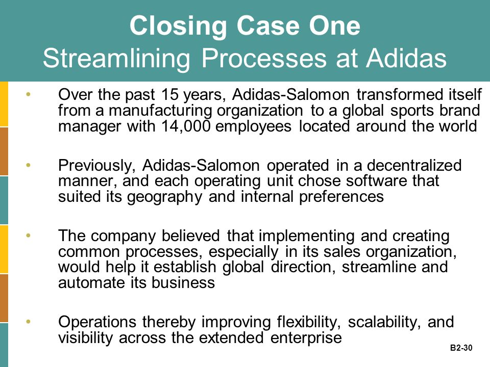 Closing Case One Streamlining Processes at Adidas