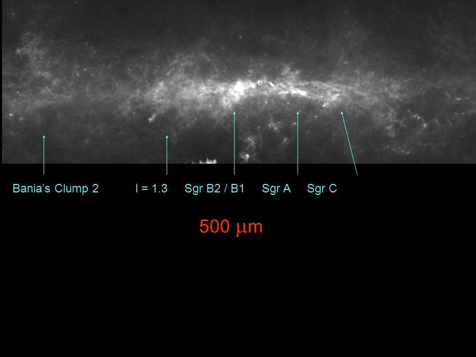 Bania's Clump 2 l = 1.3 Sgr B2 / B1 Sgr A Sgr C