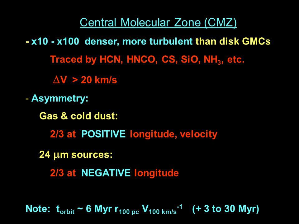 Central Molecular Zone (CMZ)