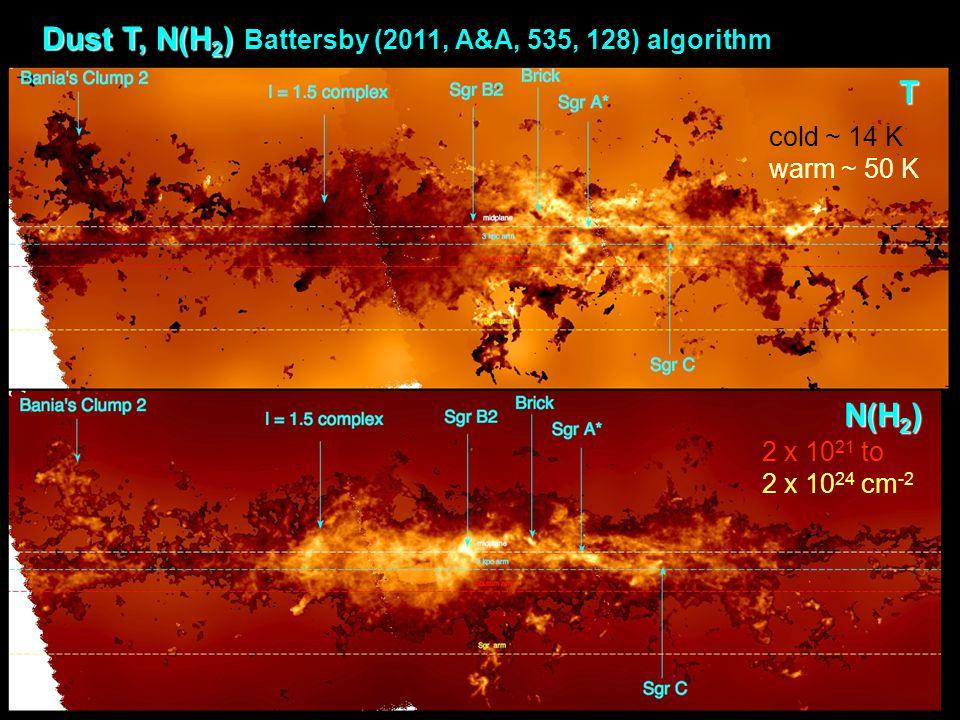 Dust T, N(H2) Battersby (2011, A&A, 535, 128) algorithm