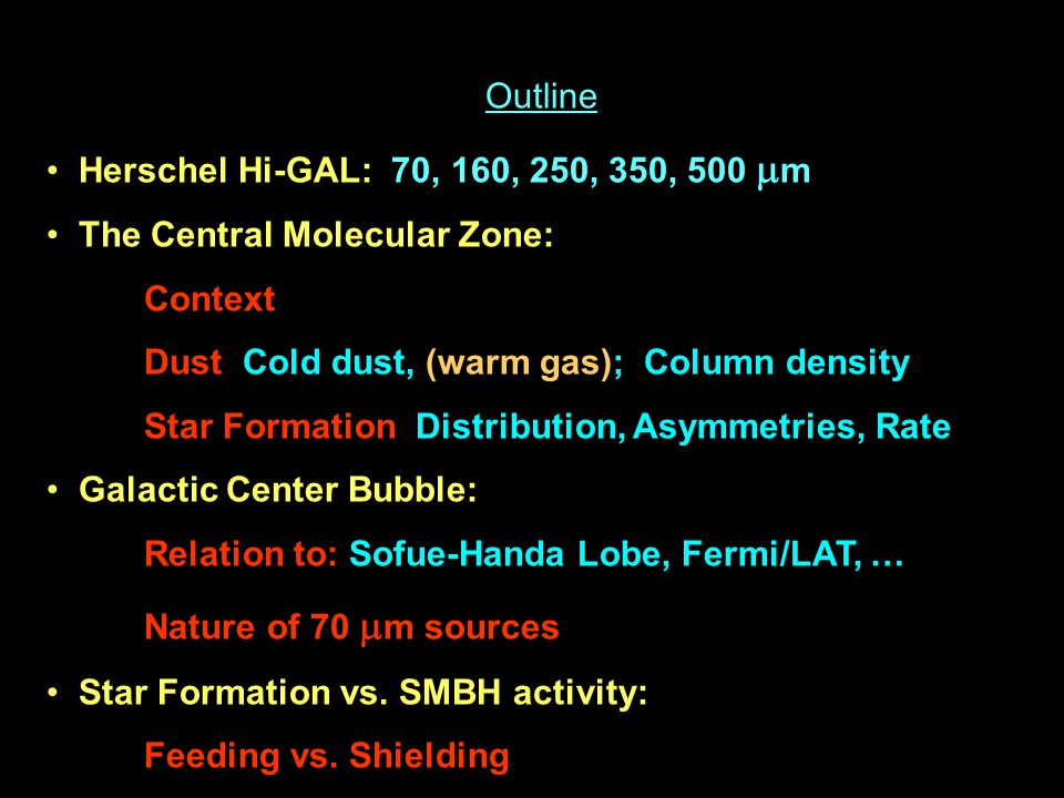 Outline Herschel Hi-GAL: 70, 160, 250, 350, 500 m. The Central Molecular Zone: Context. Dust Cold dust, (warm gas); Column density.