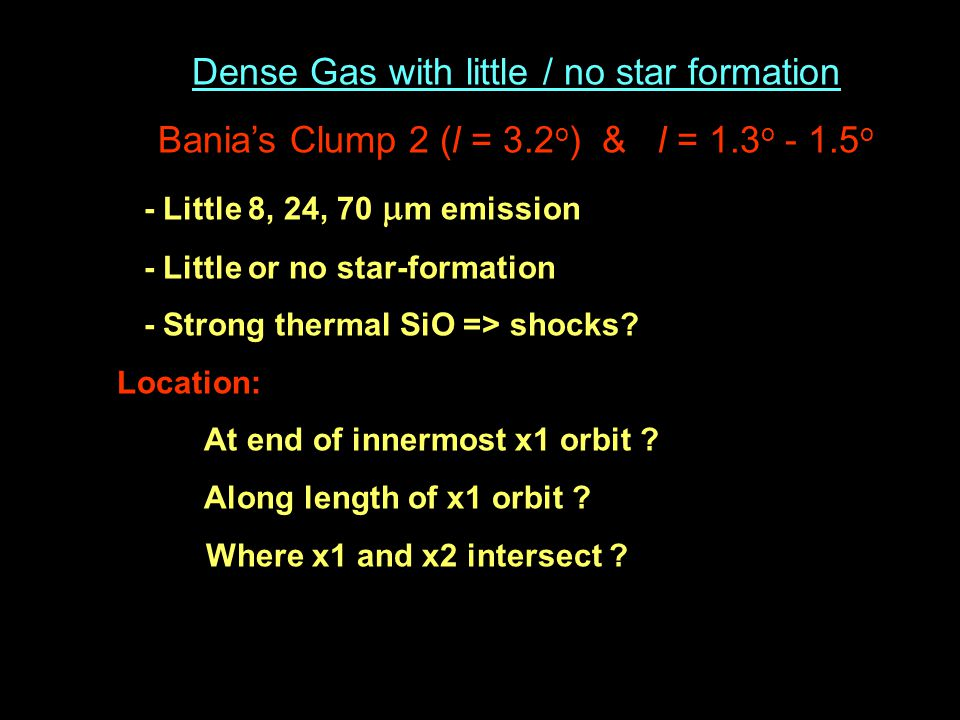 Dense Gas with little / no star formation