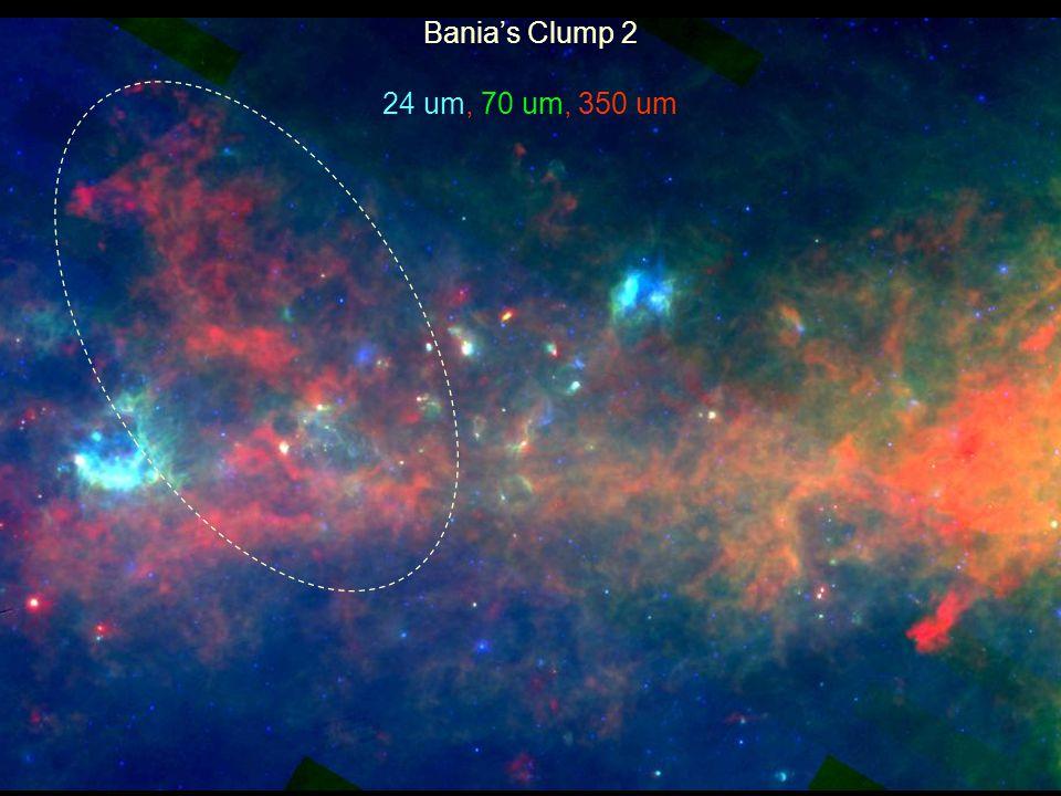 Bania's Clump 2 24 um, 70 um, 350 um
