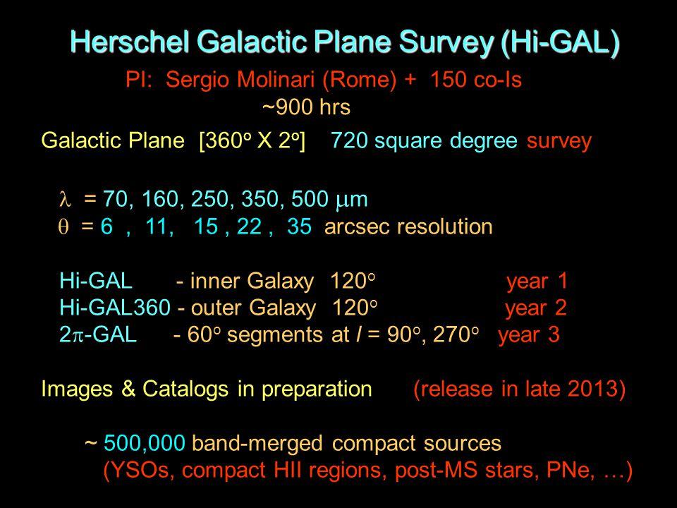 Herschel Galactic Plane Survey (Hi-GAL)