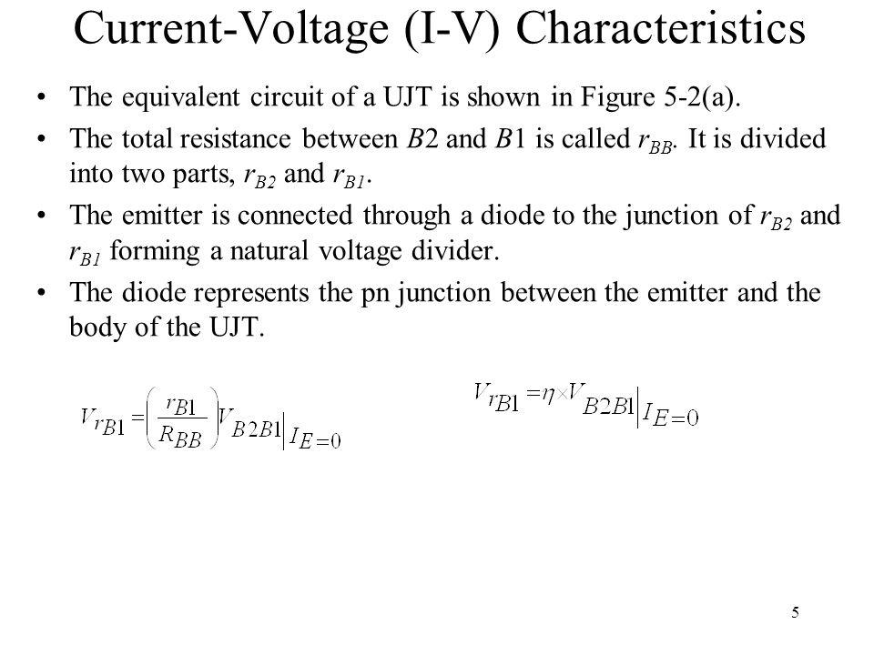 Current-Voltage (I-V) Characteristics