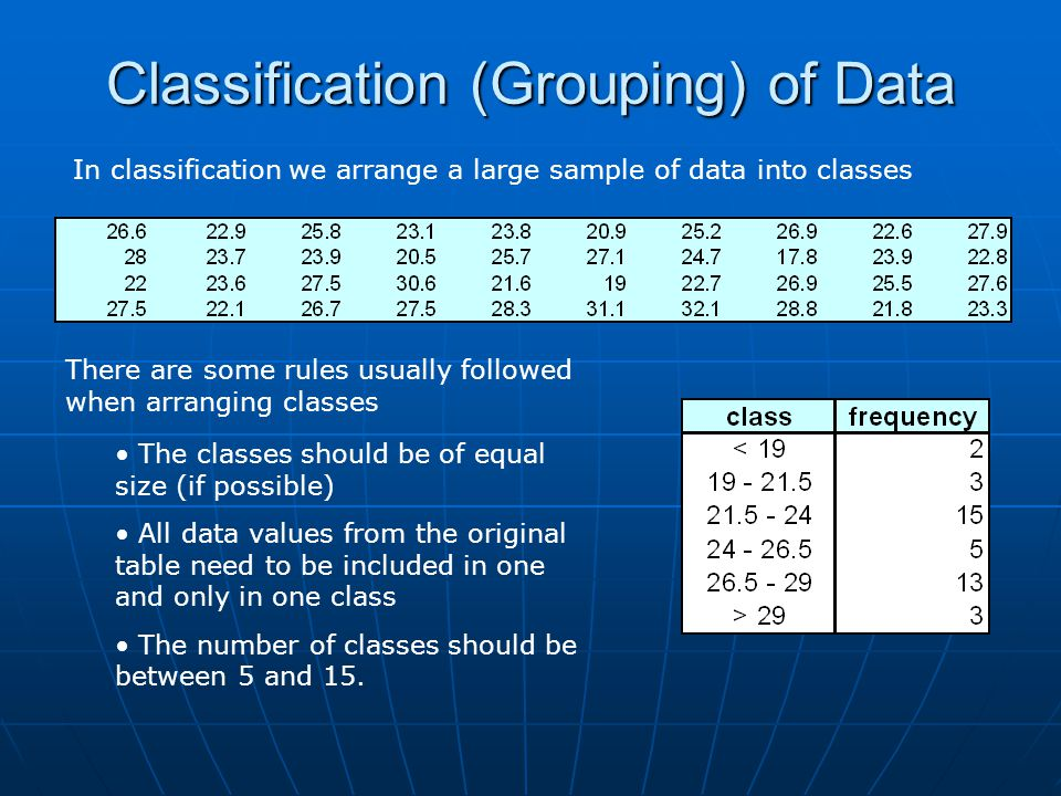 Classification (Grouping) of Data