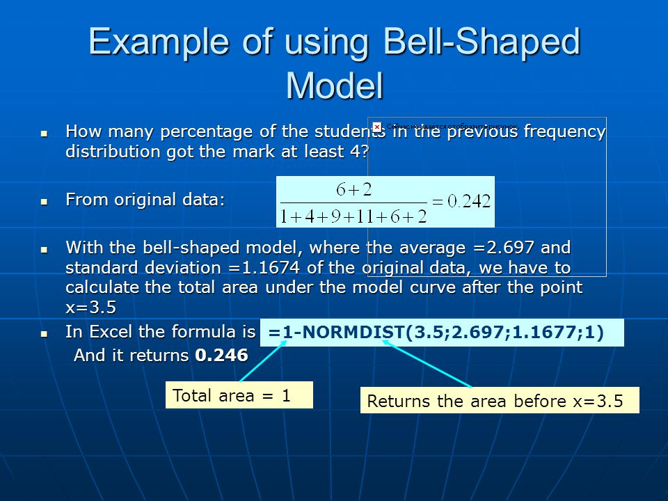Example of using Bell-Shaped Model