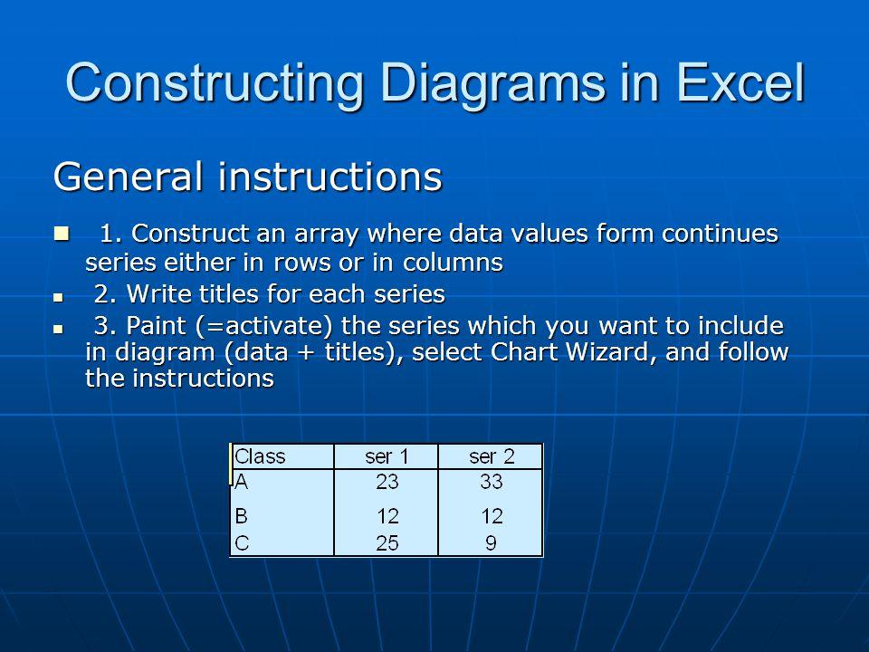 Constructing Diagrams in Excel