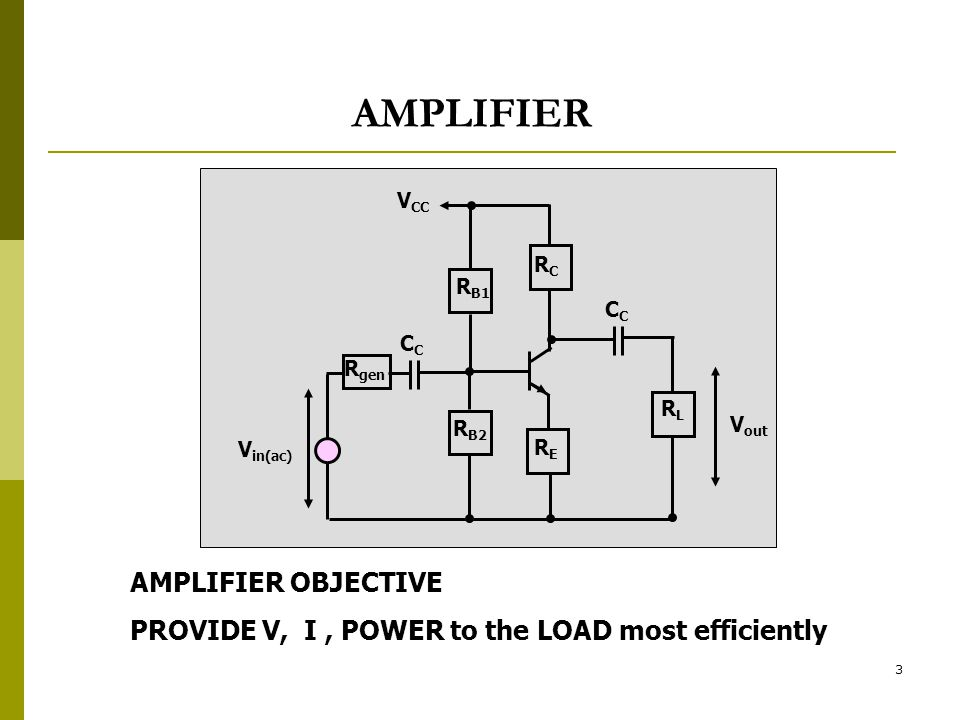 AMPLIFIER AMPLIFIER OBJECTIVE