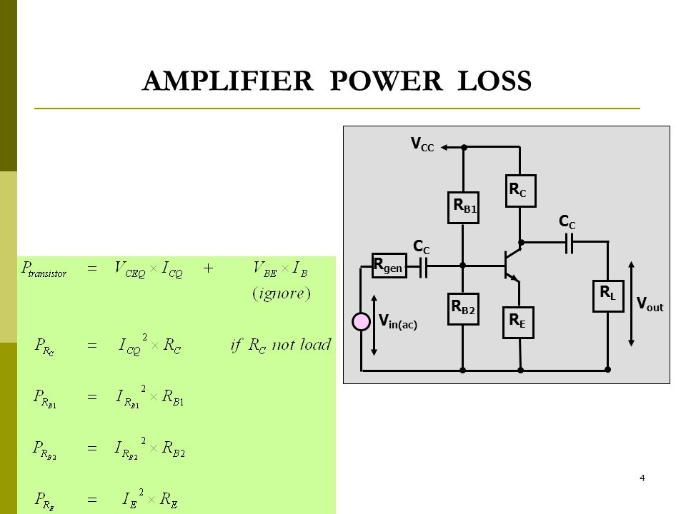 AMPLIFIER POWER LOSS CC RB1 Vout VCC Vin(ac) Rgen RB2 RC RL RE