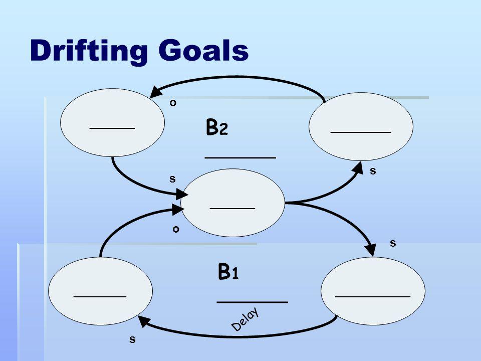 Drifting Goals B2 B1 _______ _______ ______ o ________ s s ______ o s