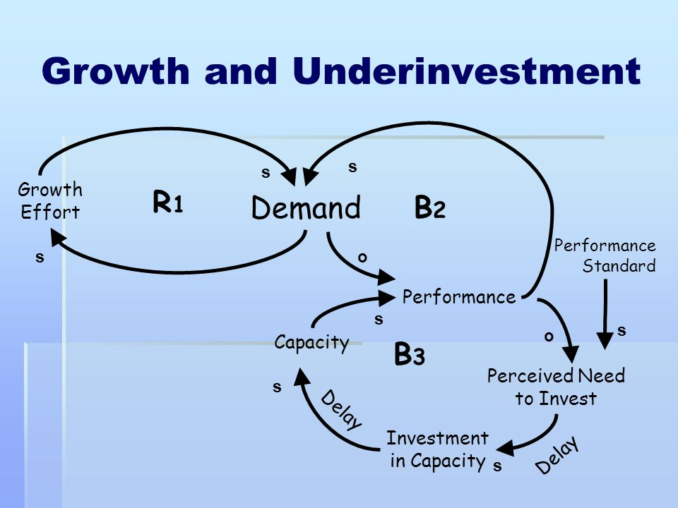 Growth and Underinvestment