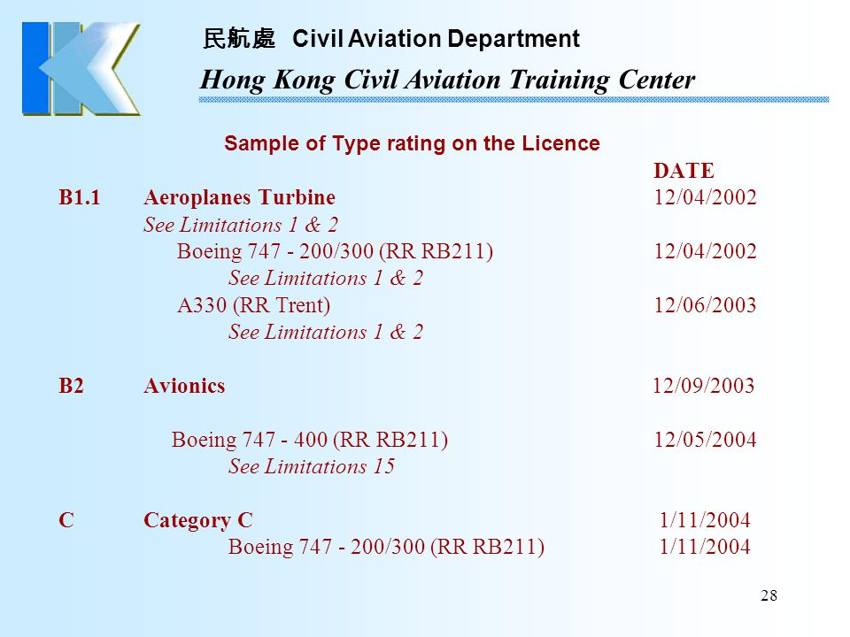 Sample of Type rating on the Licence. DATE B1. 1. Aeroplanes Turbine