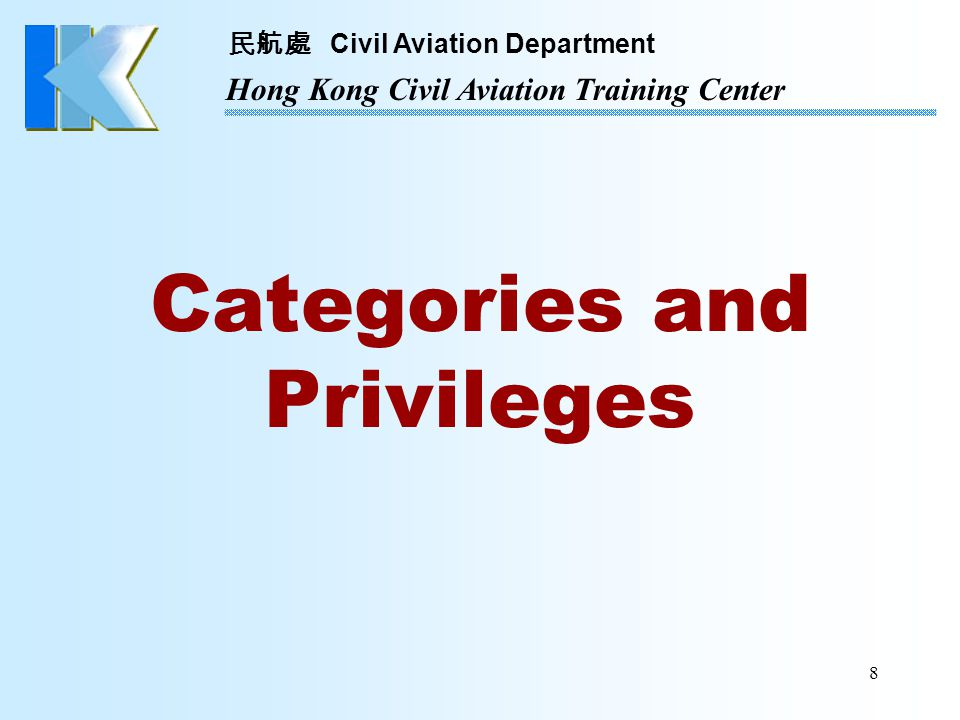 Categories and Privileges