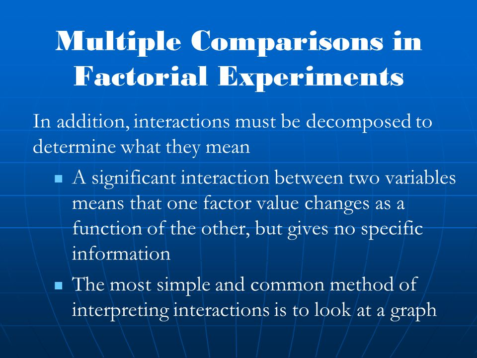 Multiple Comparisons in Factorial Experiments