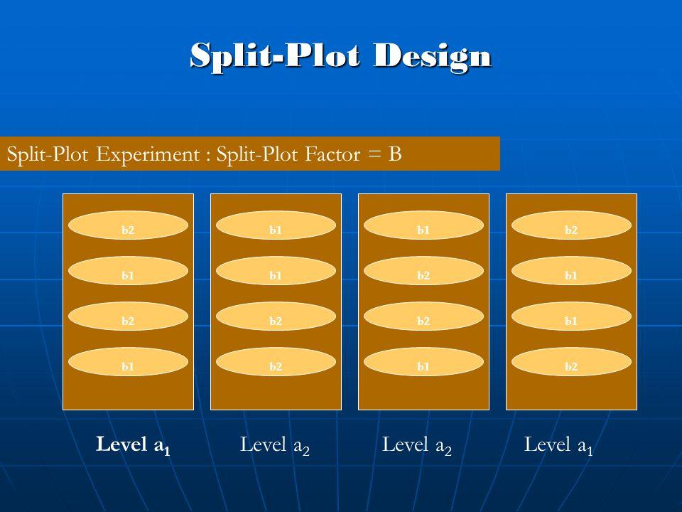 Split-Plot Design Split-Plot Experiment : Split-Plot Factor = B