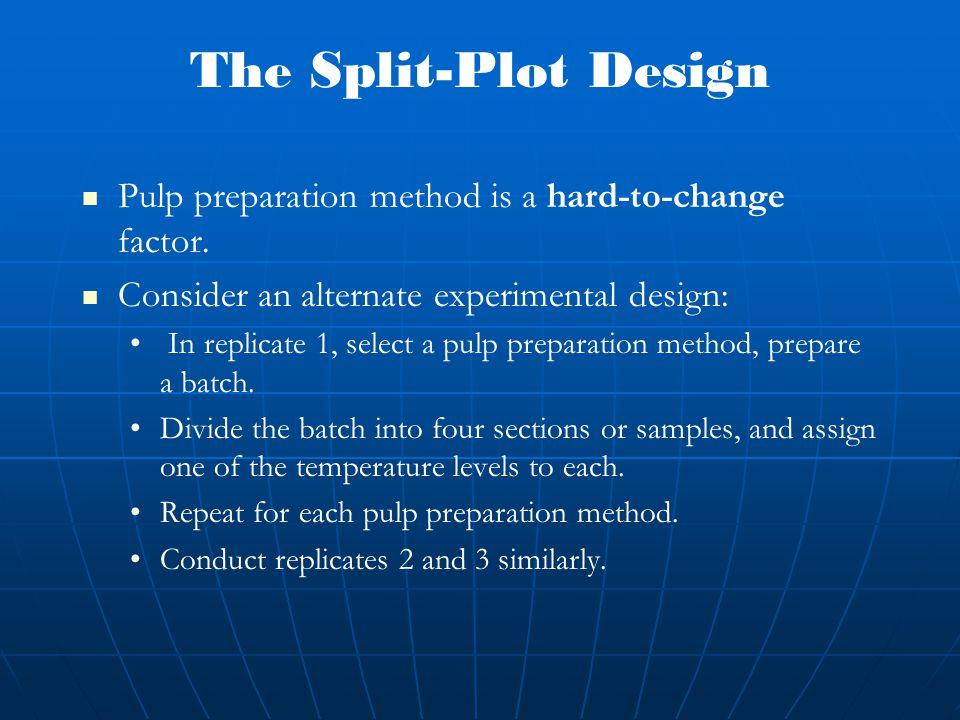 The Split-Plot Design Pulp preparation method is a hard-to-change factor. Consider an alternate experimental design: