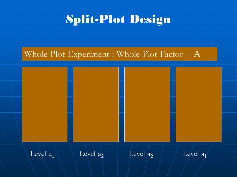 Split-Plot Design Whole-Plot Experiment : Whole-Plot Factor = A