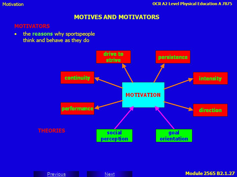 MOTIVES AND MOTIVATORS