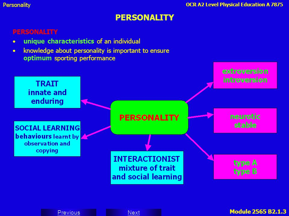 PERSONALITY PERSONALITY unique characteristics of an individual