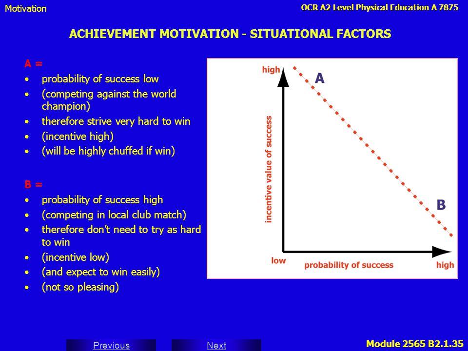 ACHIEVEMENT MOTIVATION - SITUATIONAL FACTORS
