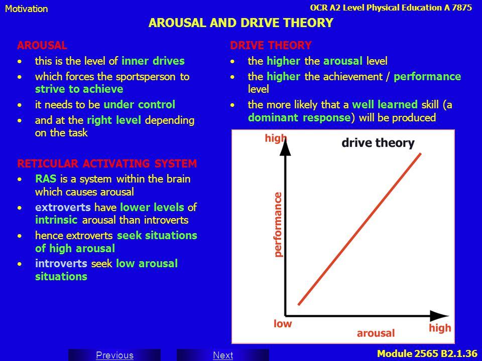 AROUSAL AND DRIVE THEORY