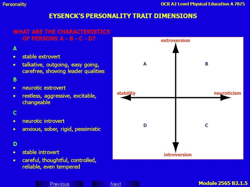 EYSENCK'S PERSONALITY TRAIT DIMENSIONS