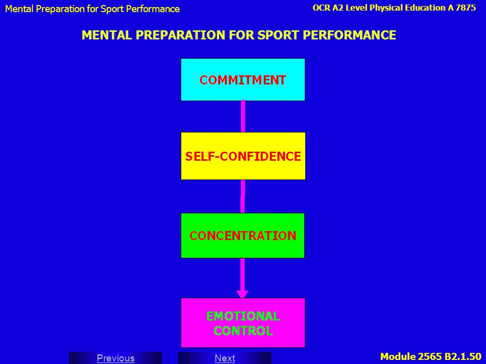 MENTAL PREPARATION FOR SPORT PERFORMANCE