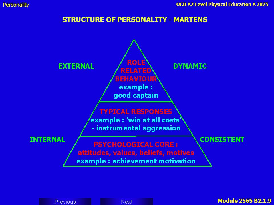 STRUCTURE OF PERSONALITY - MARTENS