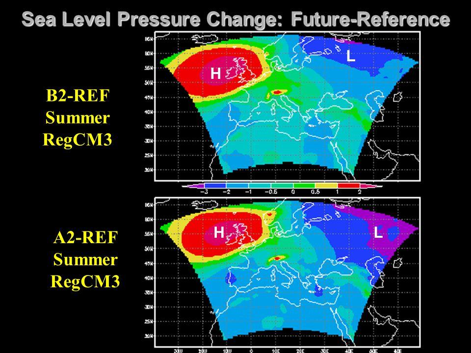 Sea Level Pressure Change: Future-Reference