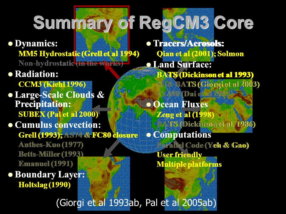 Summary of RegCM3 Core Dynamics: Radiation: